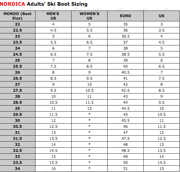 Image result for nordica mens boot size chart