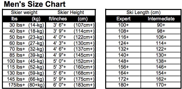 downhill ski size chart