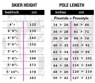 how to read ski sizes
